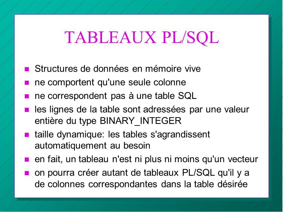 TABLEAUX PL/SQL n Structures de données en mémoire vive n ne comportent qu'une seule colonne n ne correspondent pas à une table SQL n les lignes de la