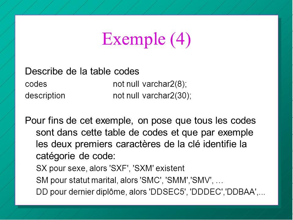 Exemple (4) Describe de la table codes codesnot nullvarchar2(8); descriptionnot nullvarchar2(30); Pour fins de cet exemple, on pose que tous les codes