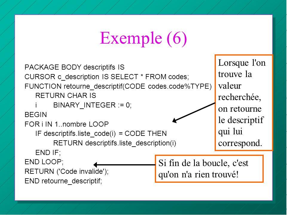 Exemple (6) PACKAGE BODY descriptifs IS CURSOR c_description IS SELECT * FROM codes; FUNCTION retourne_descriptif(CODE codes.code%TYPE) RETURN CHAR IS