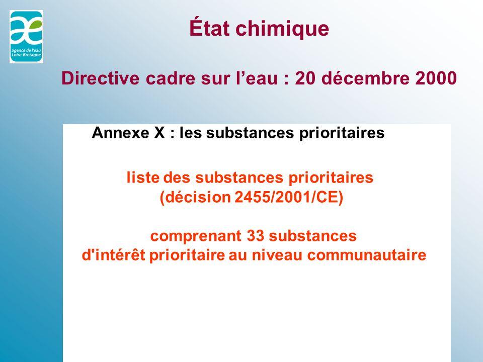 État chimique Directive cadre sur leau : 20 décembre 2000 Annexe X : les substances prioritaires liste des substances prioritaires (décision 2455/2001/CE) comprenant 33 substances d intérêt prioritaire au niveau communautaire