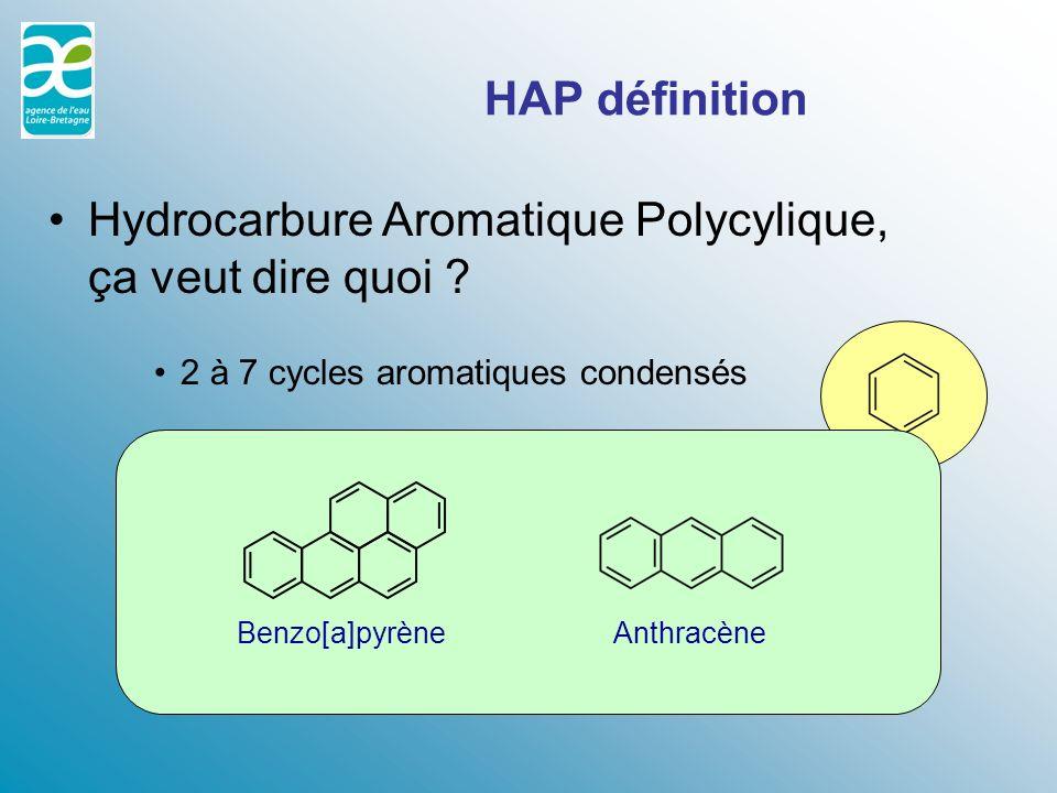 HAP définition Hydrocarbure Aromatique Polycylique, ça veut dire quoi .