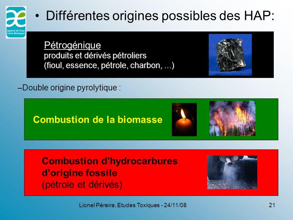 Lionel Péreira, Etudes Toxiques - 24/11/0821 Différentes origines possibles des HAP: Combustion dhydrocarbures dorigine fossile (pétrole et dérivés) Combustion de la biomasse Pétrogénique produits et dérivés pétroliers (fioul, essence, pétrole, charbon,...) –Double origine pyrolytique :