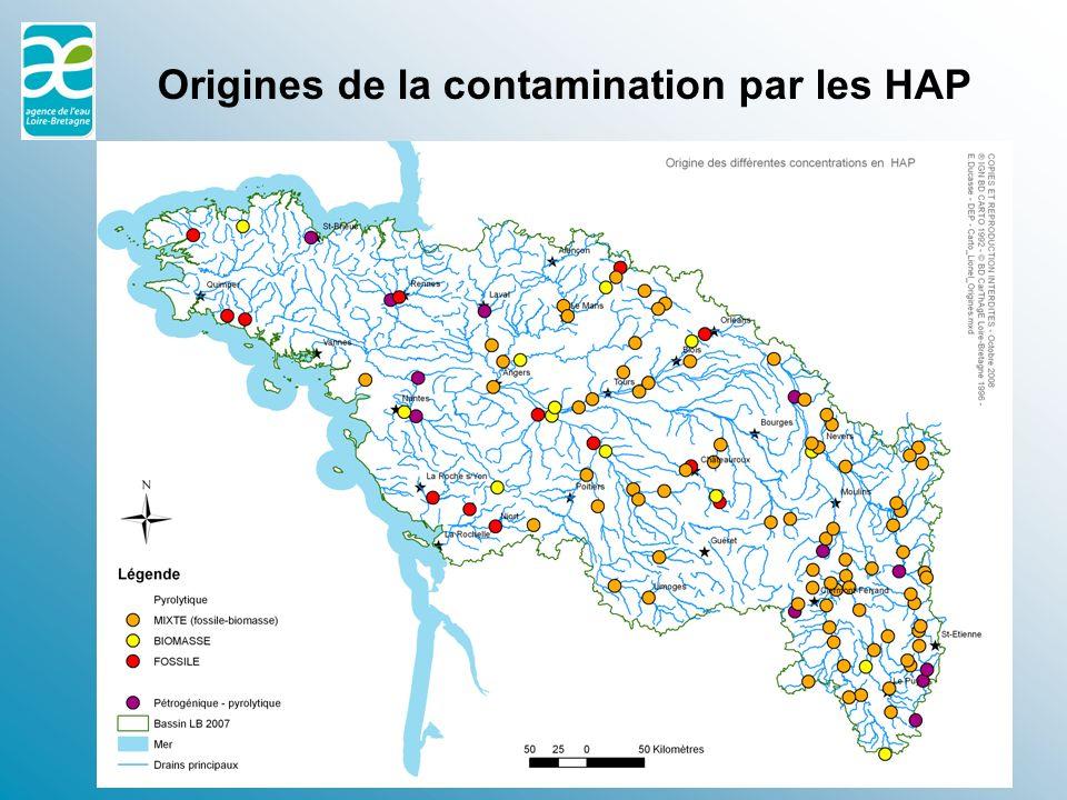 Origines de la contamination par les HAP