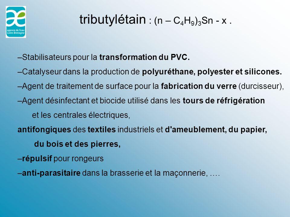 tributylétain : (n – C 4 H 9 ) 3 Sn - x.–Stabilisateurs pour la transformation du PVC.