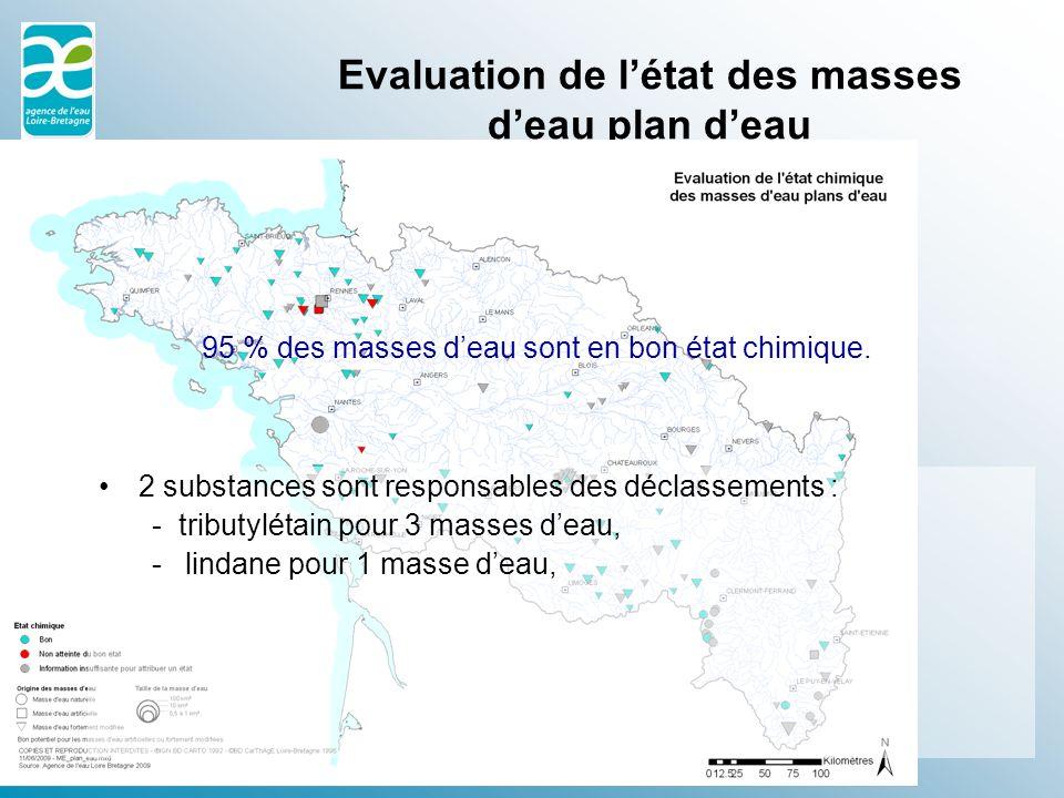 Evaluation de létat des masses deau plan deau 2 substances sont responsables des déclassements : - tributylétain pour 3 masses deau, -lindane pour 1 masse deau, 95 % des masses deau sont en bon état chimique.