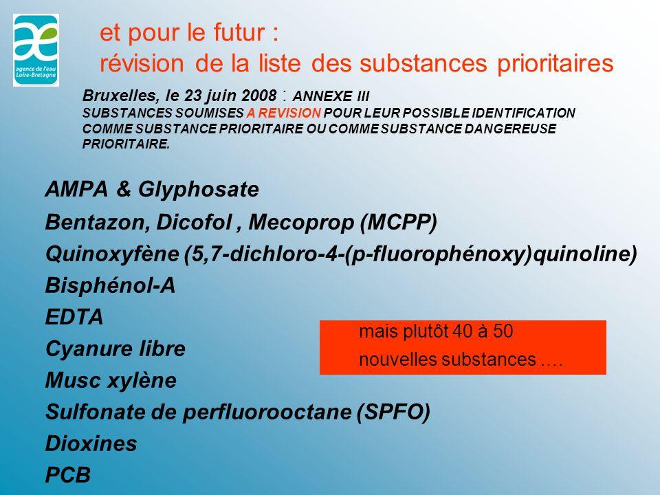Bruxelles, le 23 juin 2008 : ANNEXE III SUBSTANCES SOUMISES A REVISION POUR LEUR POSSIBLE IDENTIFICATION COMME SUBSTANCE PRIORITAIRE OU COMME SUBSTANCE DANGEREUSE PRIORITAIRE.