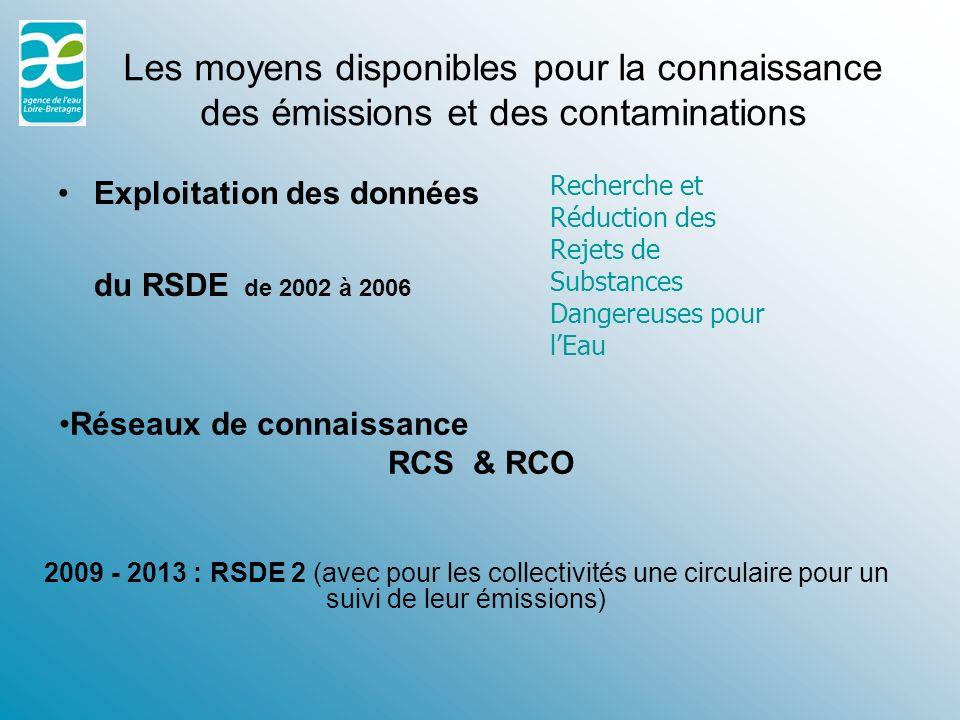 Les moyens disponibles pour la connaissance des émissions et des contaminations Exploitation des données du RSDE de 2002 à 2006 Recherche et Réduction des Rejets de Substances Dangereuses pour lEau Réseaux de connaissance RCS & RCO 2009 - 2013 : RSDE 2 (avec pour les collectivités une circulaire pour un suivi de leur émissions)