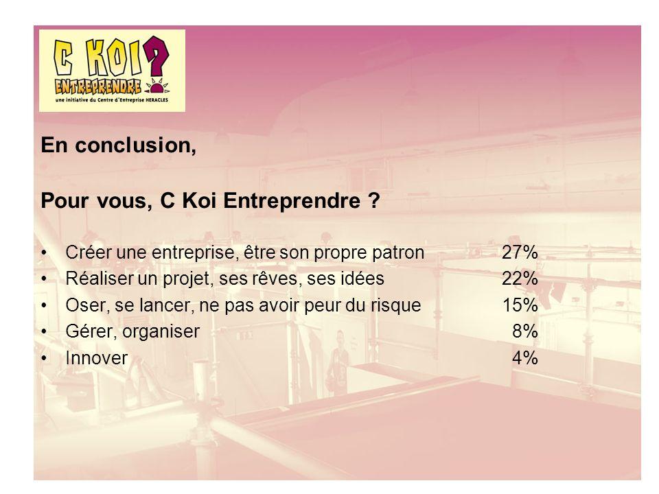 En conclusion, Pour vous, C Koi Entreprendre .
