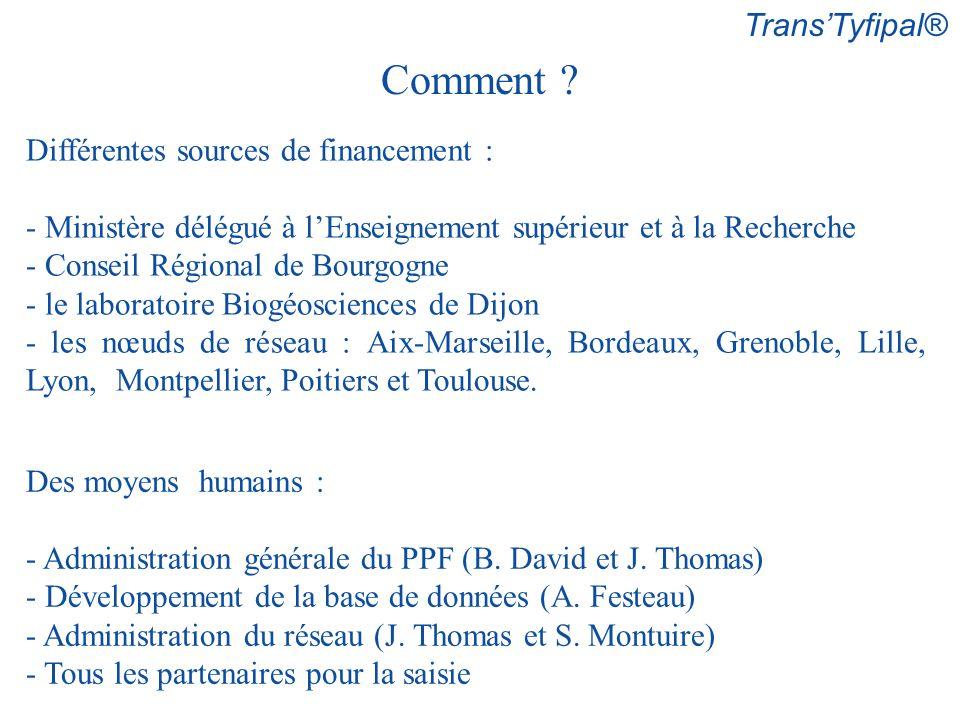 TransTyfipal® Comment ? Différentes sources de financement : - Ministère délégué à lEnseignement supérieur et à la Recherche - Conseil Régional de Bou