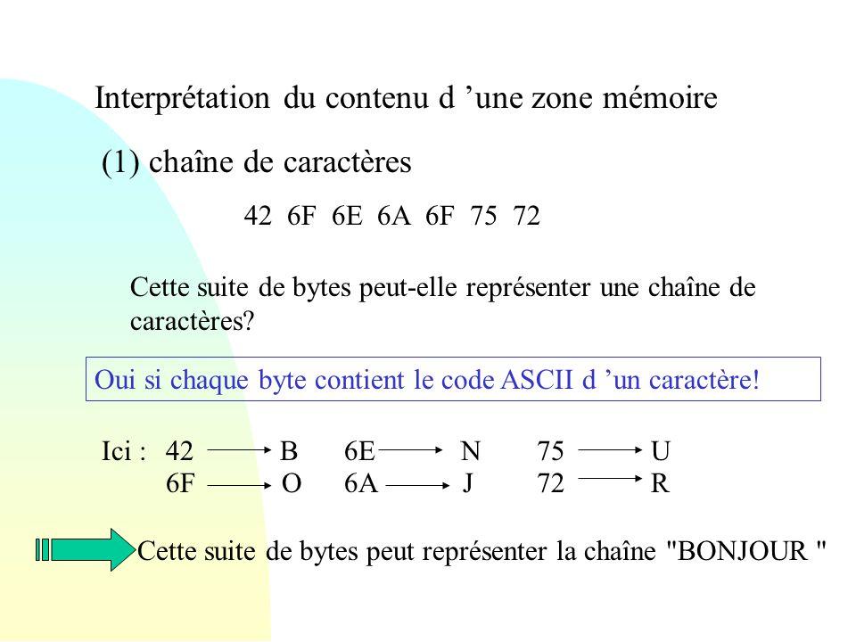 Interprétation du contenu d une zone mémoire (1) chaîne de caractères 42 6F 6E 6A 6F 75 72 Cette suite de bytes peut-elle représenter une chaîne de ca