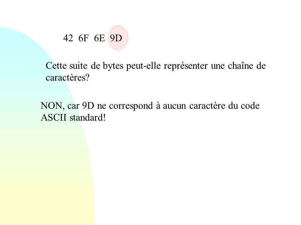 42 6F 6E 9D Cette suite de bytes peut-elle représenter une chaîne de caractères? NON, car 9D ne correspond à aucun caractère du code ASCII standard!