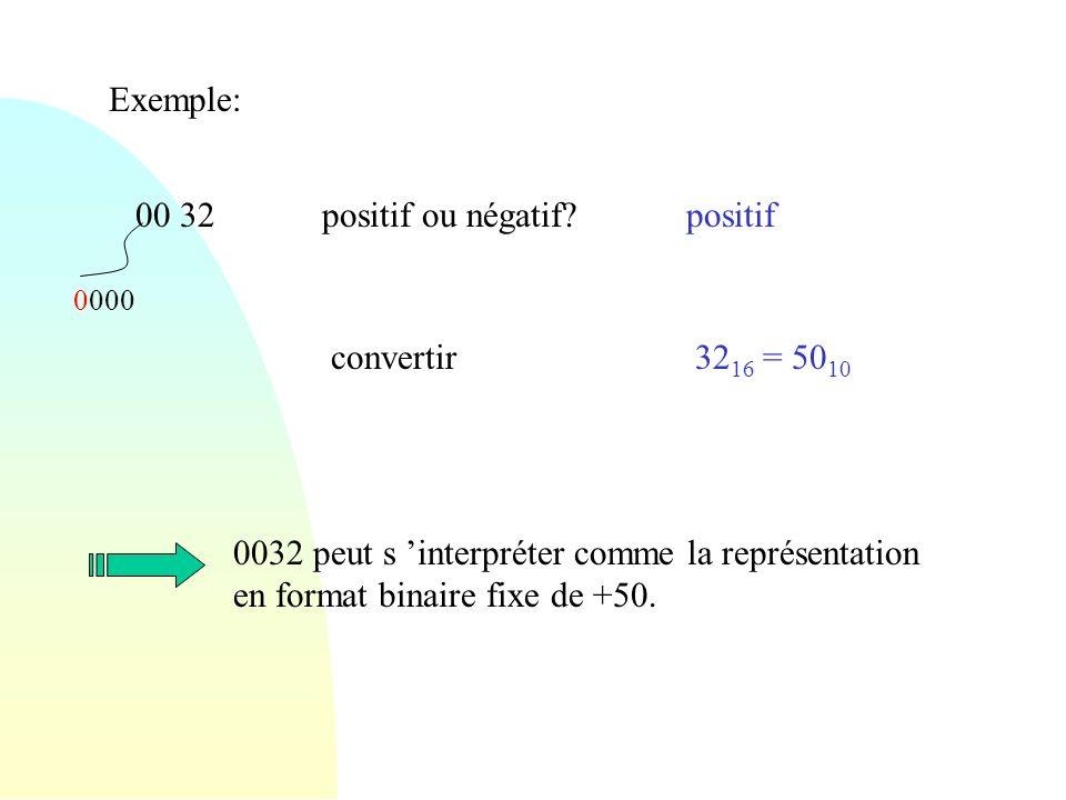 Exemple: 00 32positif ou négatif? 0000 positif convertir32 16 = 50 10 0032 peut s interpréter comme la représentation en format binaire fixe de +50.