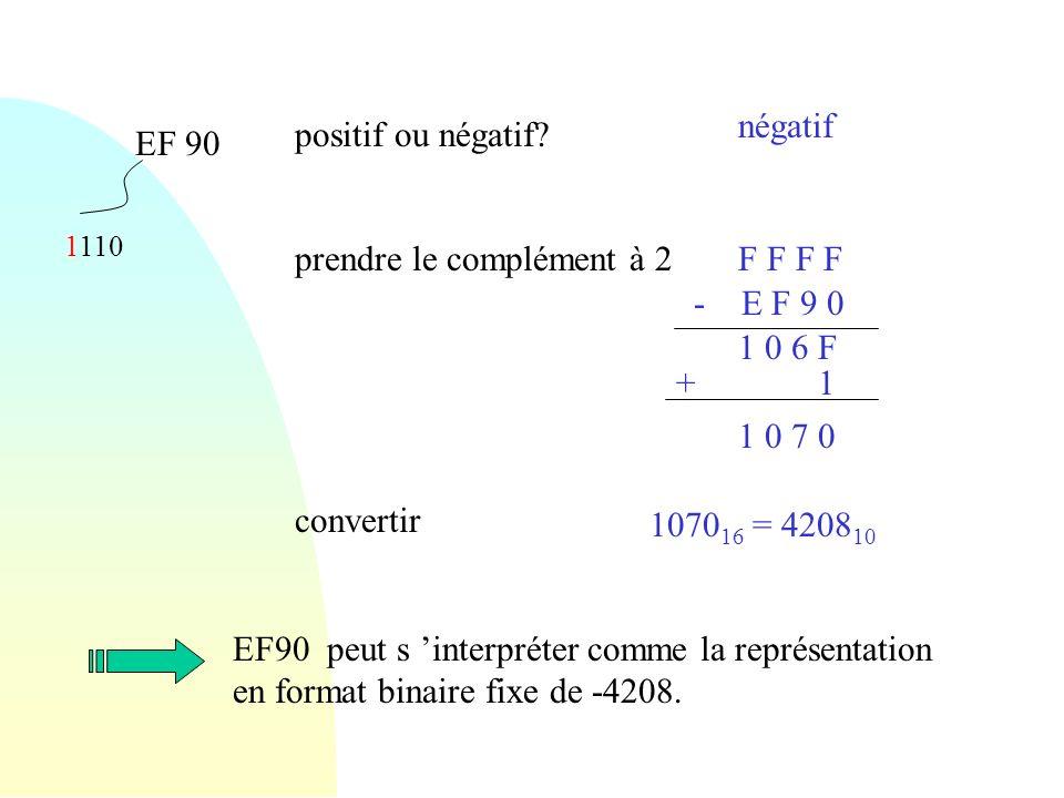 EF 90 positif ou négatif? 1110 négatif prendre le complément à 2F F - E F 9 0 1 0 6 F + 1 1 0 7 0 convertir 1070 16 = 4208 10 EF90 peut s interpréter