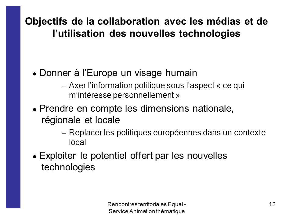 Rencontres territoriales Equal - Service Animation thématique 12 Objectifs de la collaboration avec les médias et de lutilisation des nouvelles techno