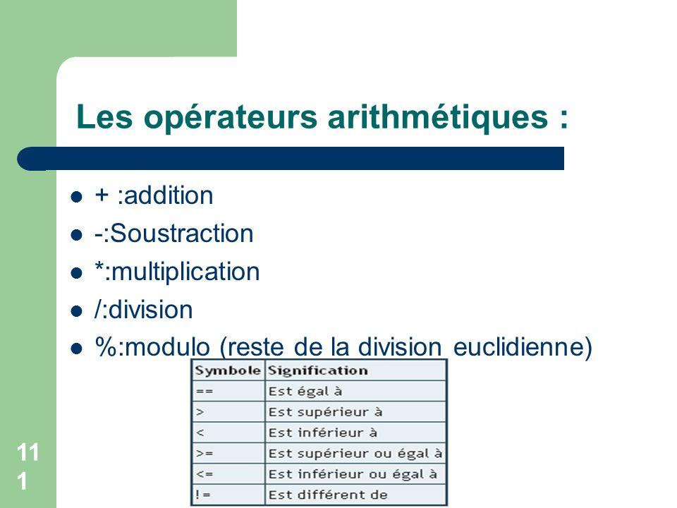 111 Les opérateurs arithmétiques : + :addition -:Soustraction *:multiplication /:division %:modulo (reste de la division euclidienne)