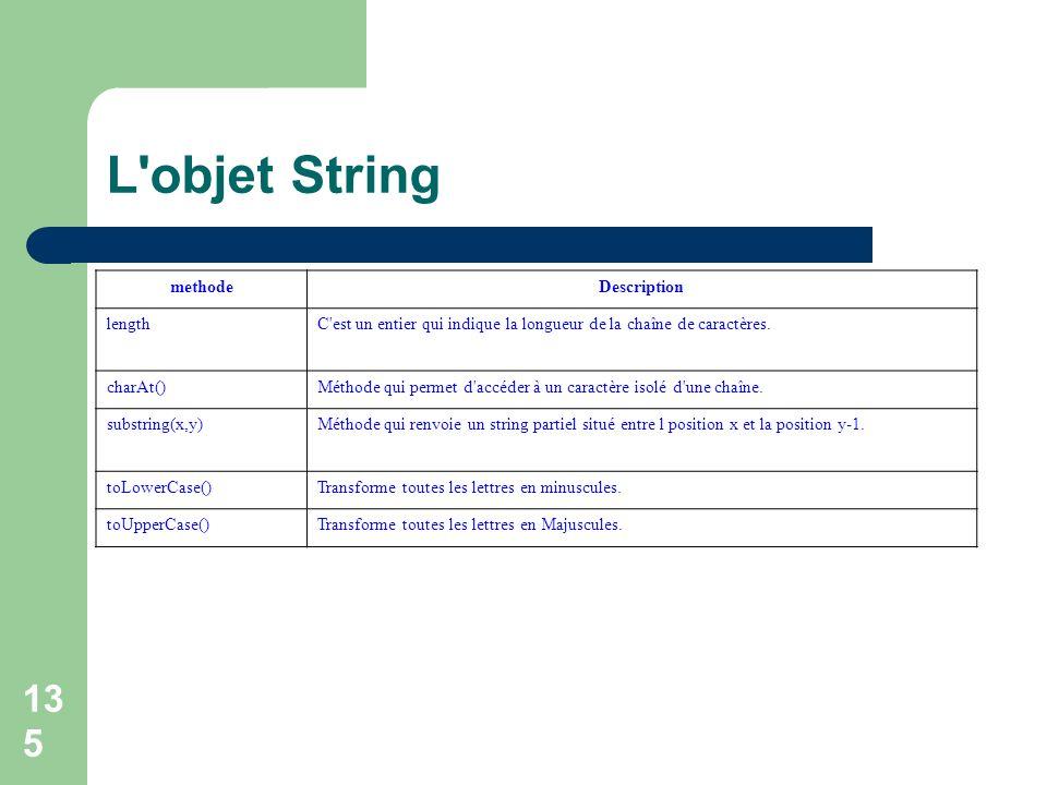 135 L'objet String methodeDescription lengthC'est un entier qui indique la longueur de la chaîne de caractères. charAt()Méthode qui permet d'accéder à