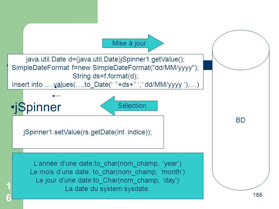 166 166 jSpinner Mise à jour BD java.util.Date d=(java.util.Date)jSpinner1.getValue(); SimpleDateFormat f=new SimpleDateFormat( dd/MM/yyyy ); String ds=f.format(d); Insert into ….values(…,to_Date( +ds+, dd/MM/yyyy ),…) Sélection jSpinner jSpinner1.setValue(rs.getDate(int indice)); Lannée dune date:to_char(nom_champ, year) Le mois dune date: to_char(nom_champ, month) Le jour dune date:to_Char(nom_champ, day) La date du system:sysdate:
