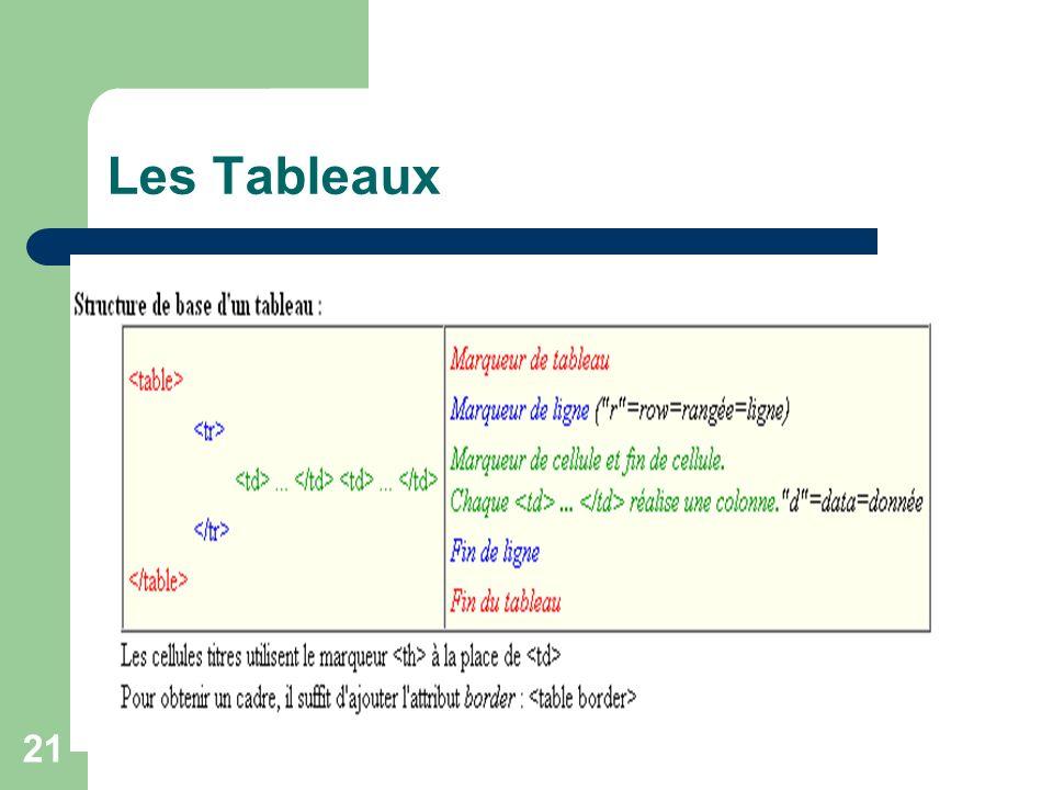 21 Les Tableaux