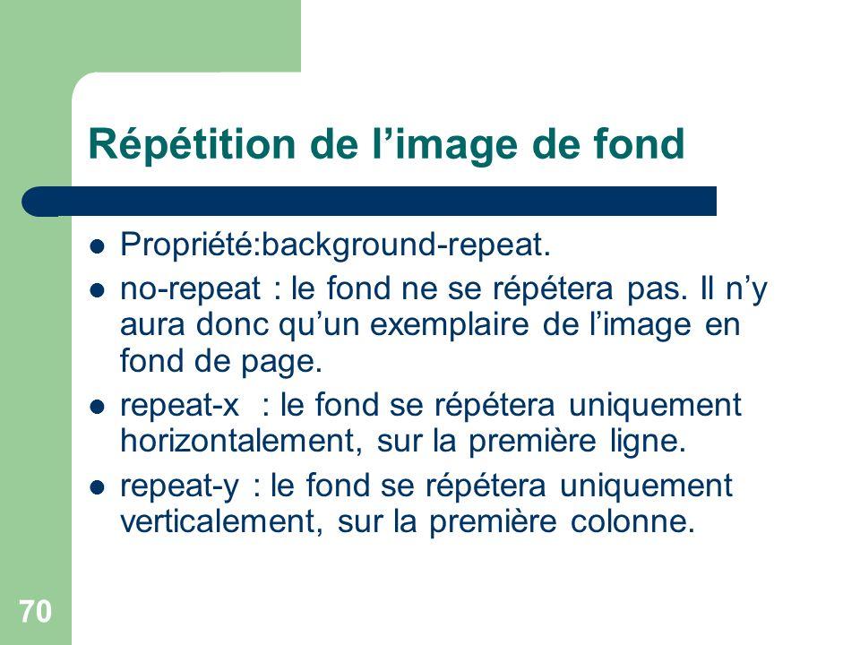 70 Répétition de limage de fond Propriété:background-repeat. no-repeat : le fond ne se répétera pas. Il ny aura donc quun exemplaire de limage en fond