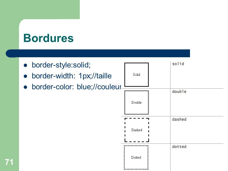 71 Bordures border-style:solid; border-width: 1px;//taille border-color: blue;//couleur