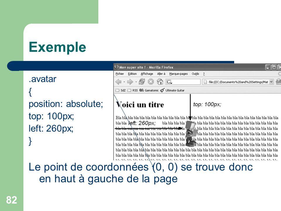 82 Exemple.avatar { position: absolute; top: 100px; left: 260px; } Le point de coordonnées (0, 0) se trouve donc en haut à gauche de la page