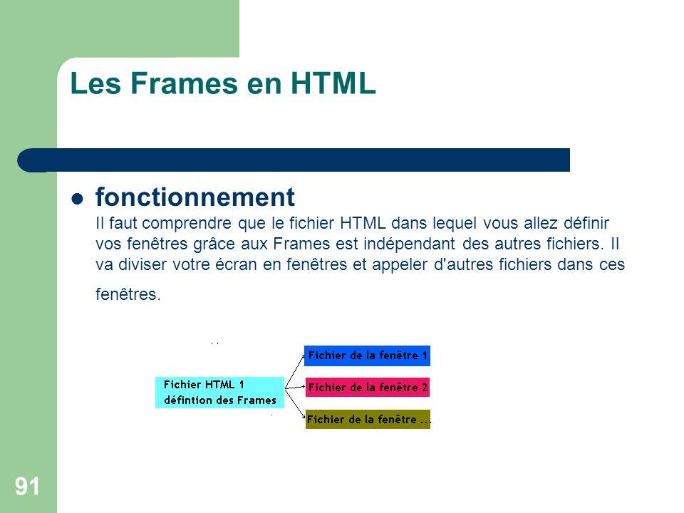 91 Les Frames en HTML fonctionnement Il faut comprendre que le fichier HTML dans lequel vous allez définir vos fenêtres grâce aux Frames est indépendant des autres fichiers.
