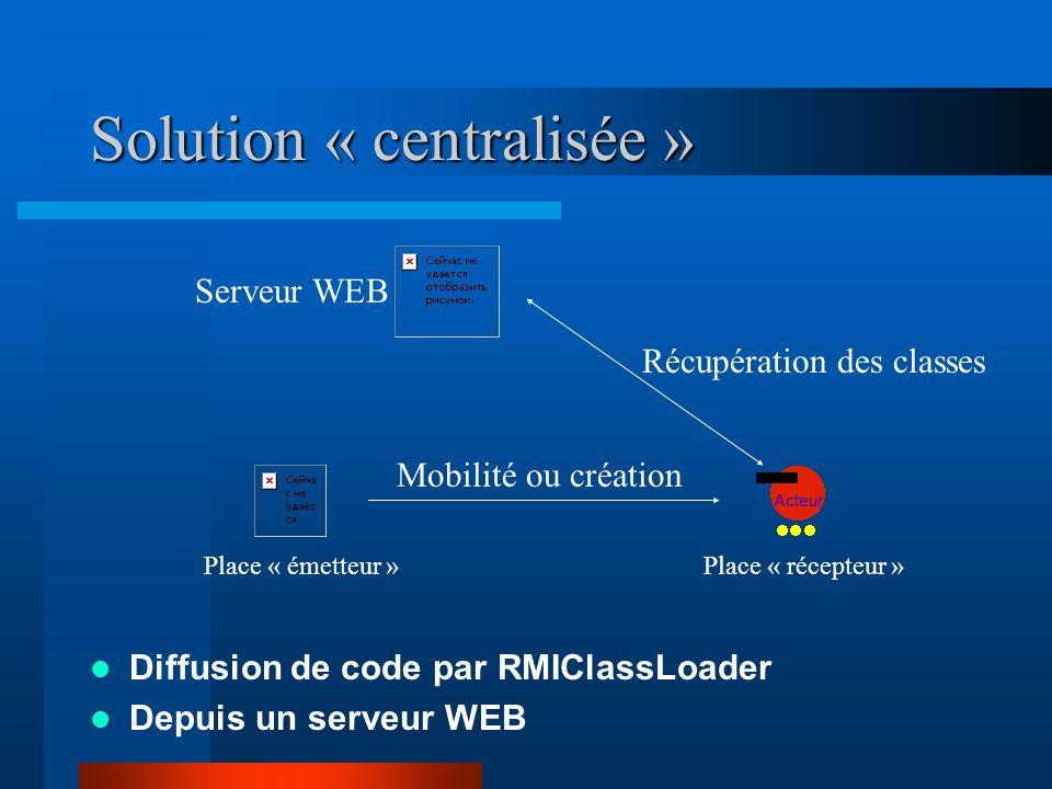 Solution « centralisée » Diffusion de code par RMIClassLoader Depuis un serveur WEB Mobilité ou création Serveur WEB Récupération des classes Place «