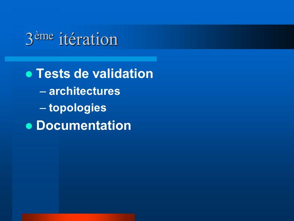 3 ème itération Tests de validation –architectures –topologies Documentation