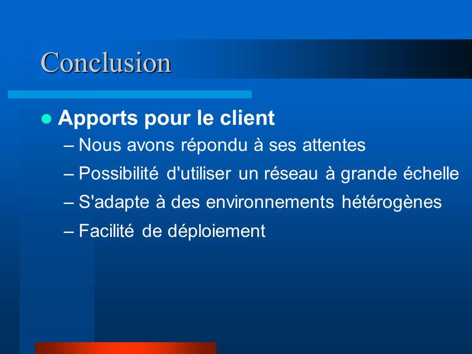 Conclusion Apports pour le client –Nous avons répondu à ses attentes –Possibilité d'utiliser un réseau à grande échelle –S'adapte à des environnements