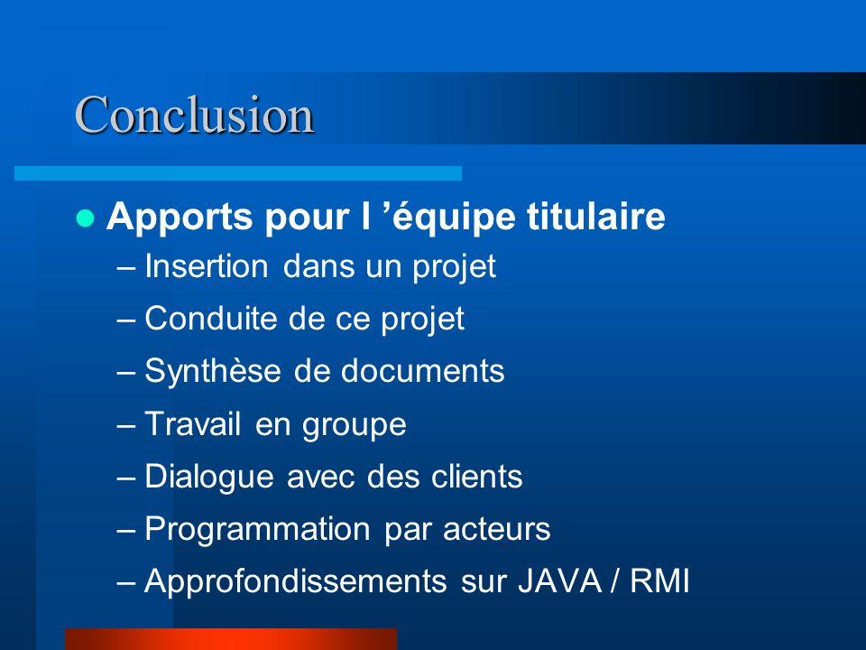 Conclusion Apports pour l équipe titulaire –Insertion dans un projet –Conduite de ce projet –Synthèse de documents –Travail en groupe –Dialogue avec d