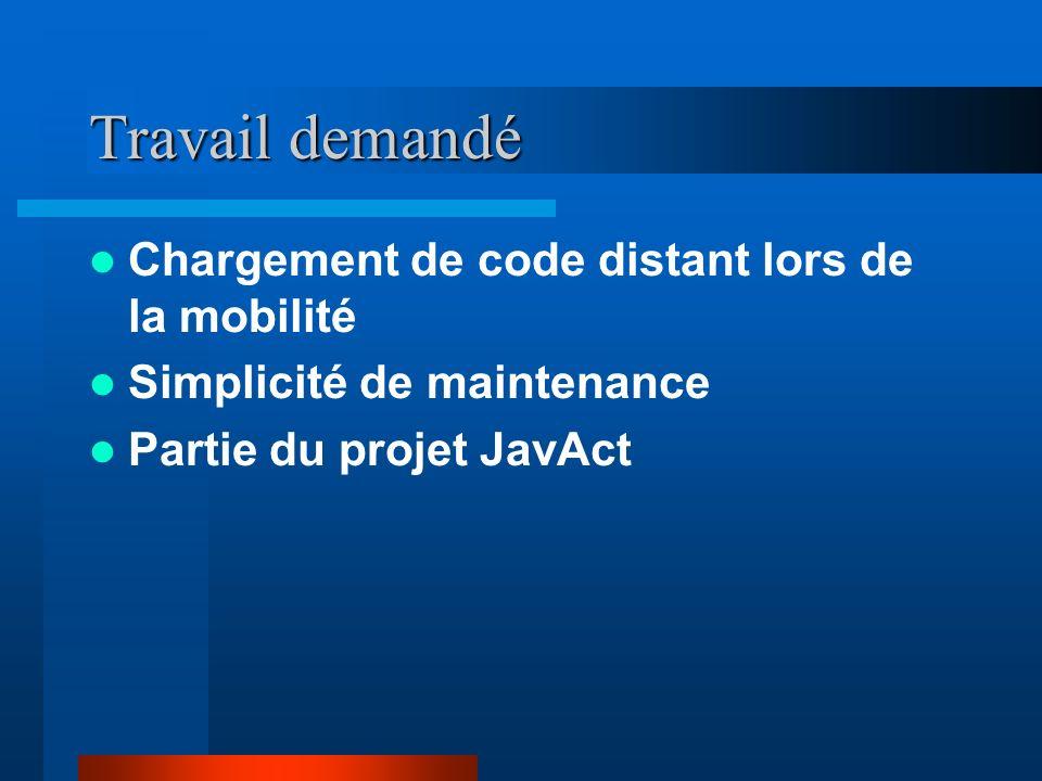 Travail demandé Chargement de code distant lors de la mobilité Simplicité de maintenance Partie du projet JavAct