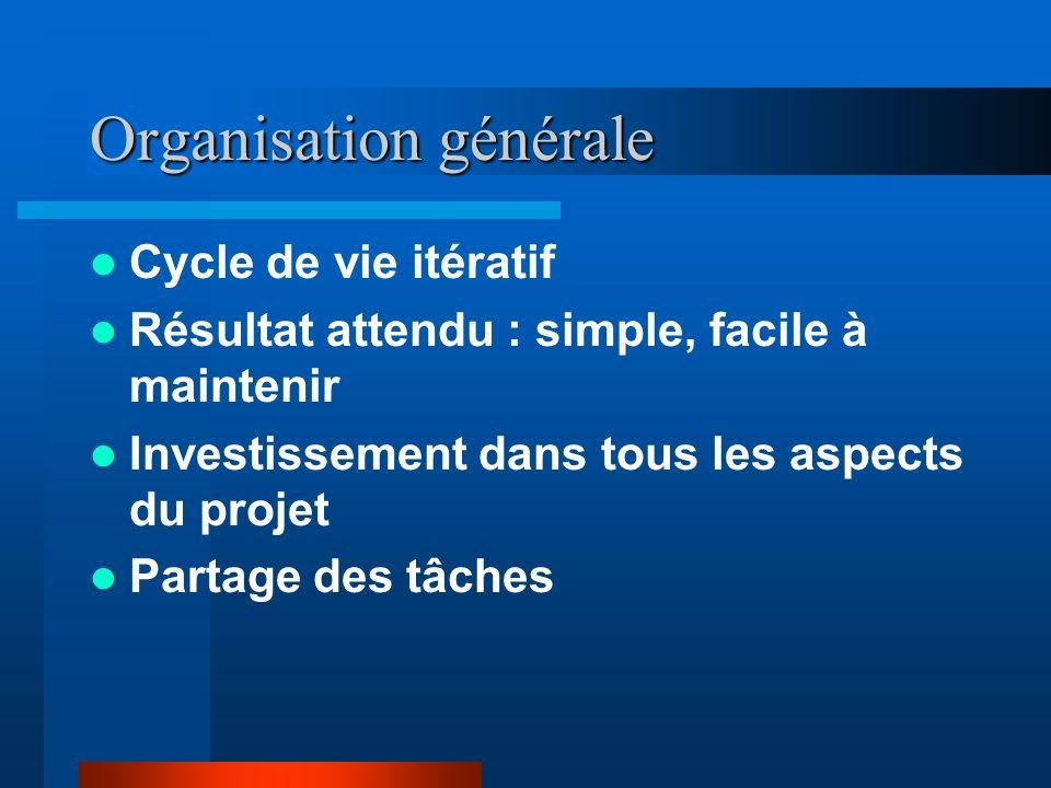 Organisation générale Cycle de vie itératif Résultat attendu : simple, facile à maintenir Investissement dans tous les aspects du projet Partage des t