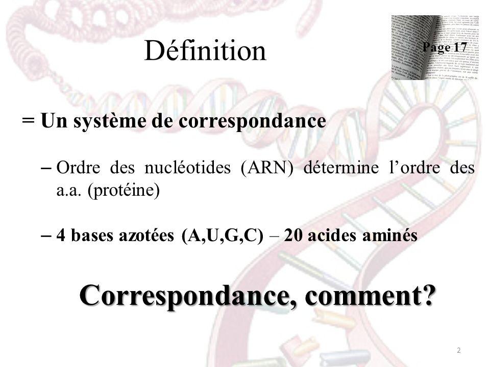 Définition = Un système de correspondance – Ordre des nucléotides (ARN) détermine lordre des a.a. (protéine) – 4 bases azotées (A,U,G,C) – 20 acides a