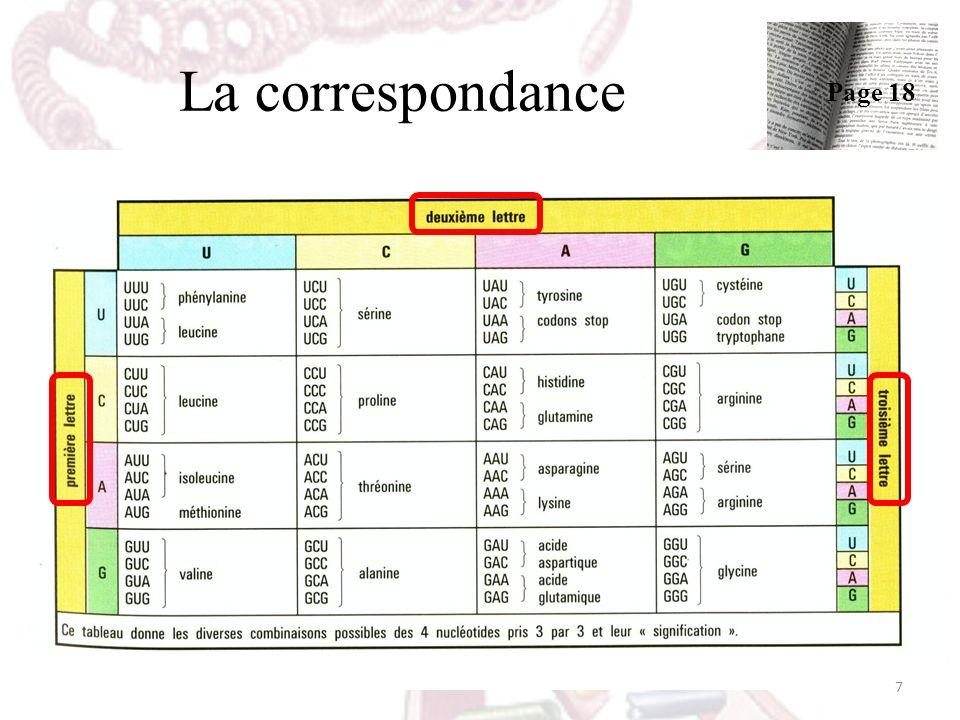 La correspondance 8 Pages 17-18 3 codons « stop » fin de la fabrication de la protéine
