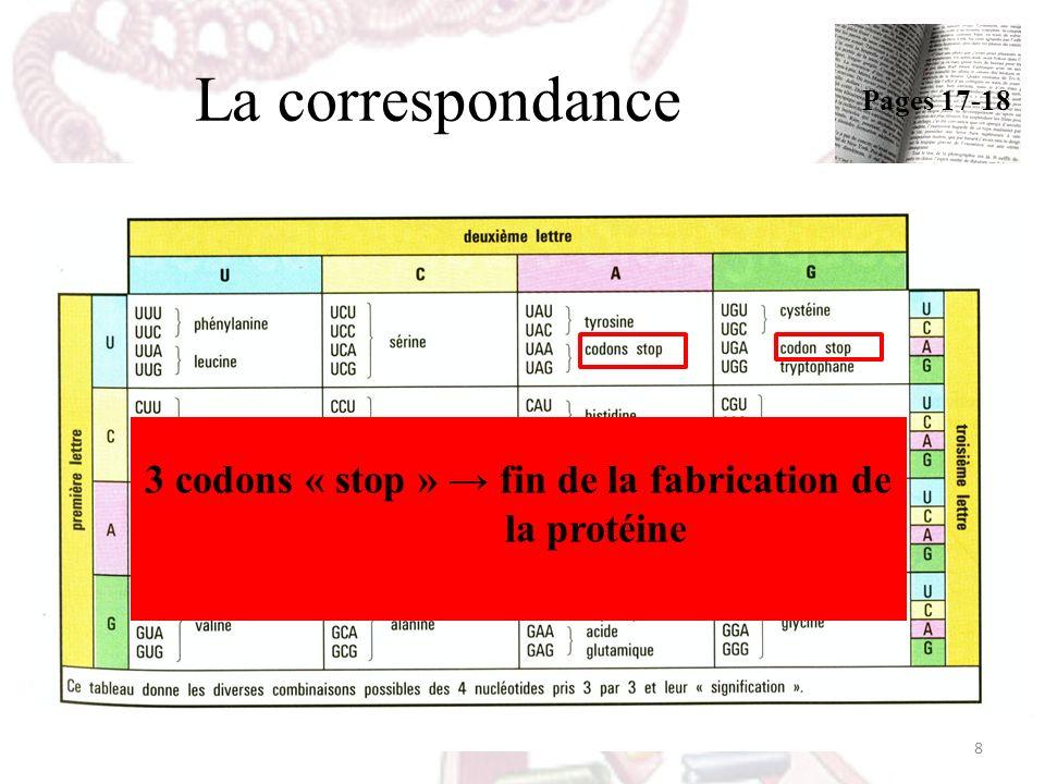 La correspondance 9 Pages 17-18 61 codons qui codent les acides aminés