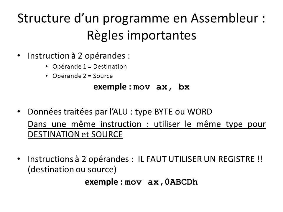 Structure dun programme en Assembleur : Règles importantes Instruction à 2 opérandes : Opérande 1 = Destination Opérande 2 = Source exemple : mov ax,