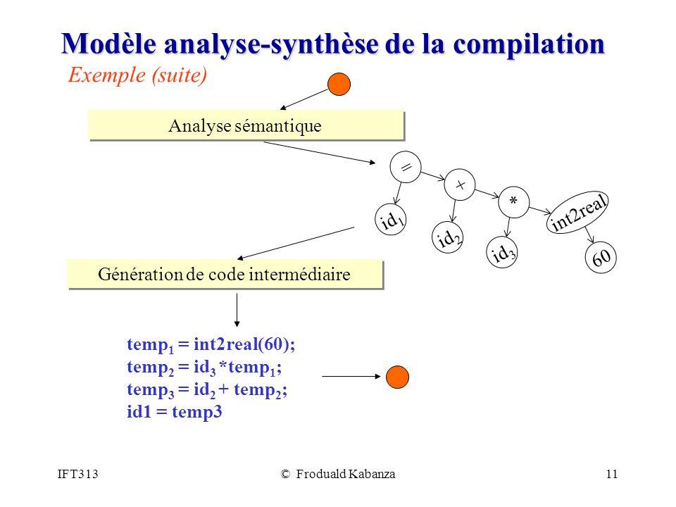 IFT313© Froduald Kabanza11 Modèle analyse-synthèse de la compilation Exemple (suite) Analyse sémantique Génération de code intermédiaire = + * id 1 id