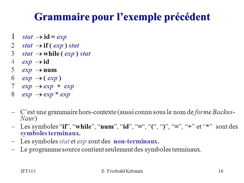 IFT313© Froduald Kabanza16 Grammaire pour lexemple précédent 1 stat id = exp 2 stat if ( exp ) stat 3 stat while ( exp ) stat 4 exp id 5 exp num 6 exp
