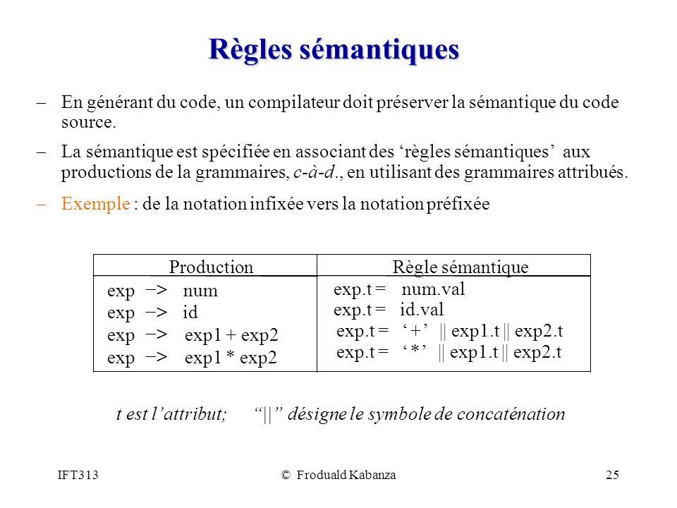 IFT313© Froduald Kabanza25 Règles sémantiques En générant du code, un compilateur doit préserver la sémantique du code source. La sémantique est spéci