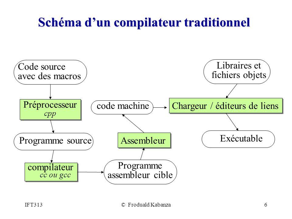 IFT313© Froduald Kabanza6 Schéma dun compilateur traditionnel Code source avec des macros Préprocesseur cpp Préprocesseur cpp Programme source compila