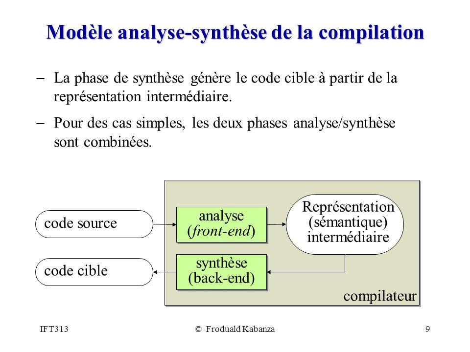 IFT313© Froduald Kabanza9 Modèle analyse-synthèse de la compilation La phase de synthèse génère le code cible à partir de la représentation intermédia