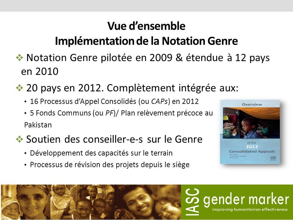 Vue densemble Implémentation de la Notation Genre Notation Genre pilotée en 2009 & étendue à 12 pays en 2010 20 pays en 2012.
