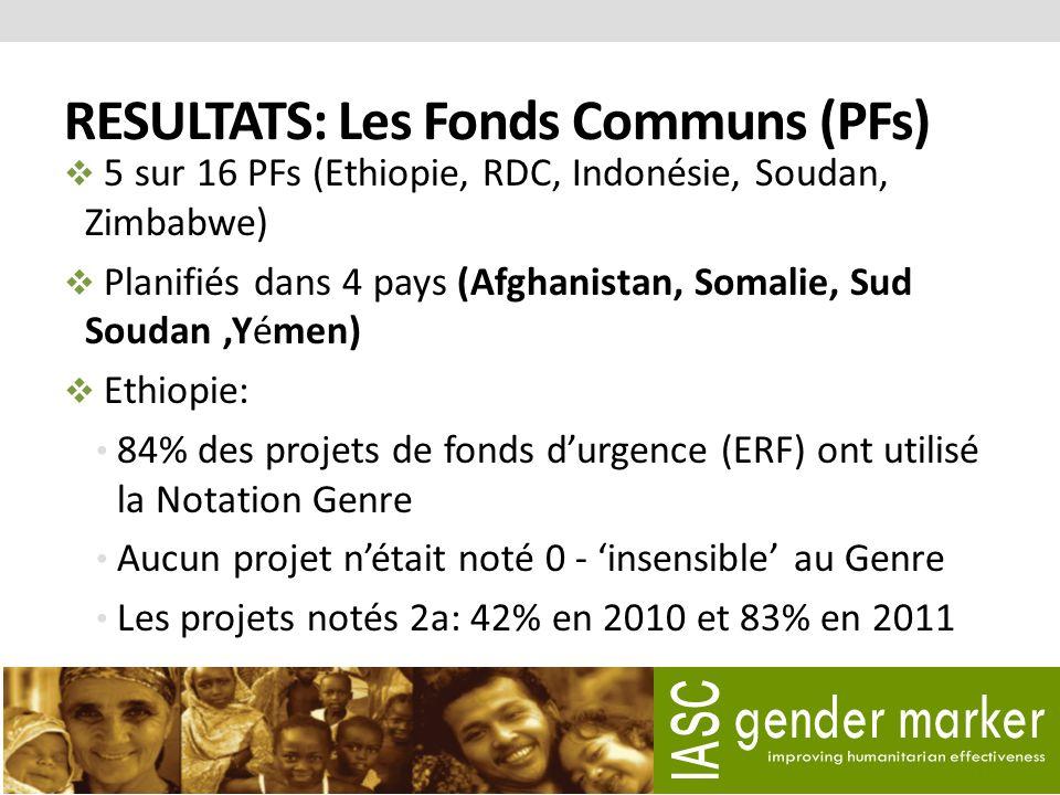 RESULTATS: Les Fonds Communs (PFs) 5 sur 16 PFs (Ethiopie, RDC, Indonésie, Soudan, Zimbabwe) Planifiés dans 4 pays (Afghanistan, Somalie, Sud Soudan,Yémen) Ethiopie: 84% des projets de fonds durgence (ERF) ont utilisé la Notation Genre Aucun projet nétait noté 0 - insensible au Genre Les projets notés 2a: 42% en 2010 et 83% en 2011