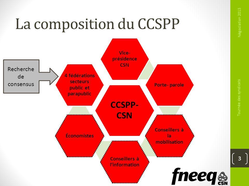 La composition du CCSPP Négociation 2015 Tournée des syndicats 3 CCSPP- CSN Vice- présidence CSN Porte- parole Conseillers à la mobilisation Conseille
