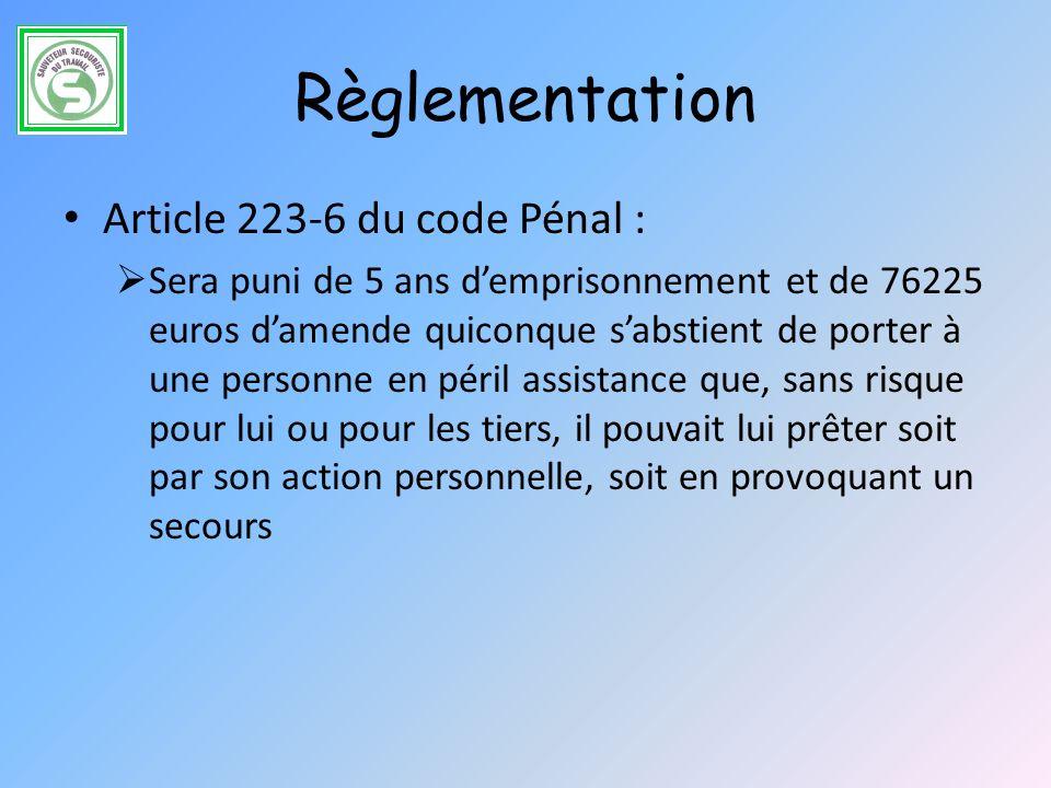 Règlementation Article 223-6 du code Pénal : Sera puni de 5 ans demprisonnement et de 76225 euros damende quiconque sabstient de porter à une personne