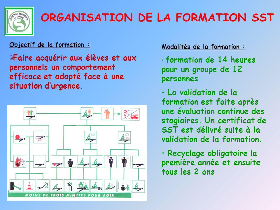 ORGANISATION DE LA FORMATION SST Objectif de la formation : Faire acquérir aux élèves et aux personnels un comportement efficace et adapté face à une