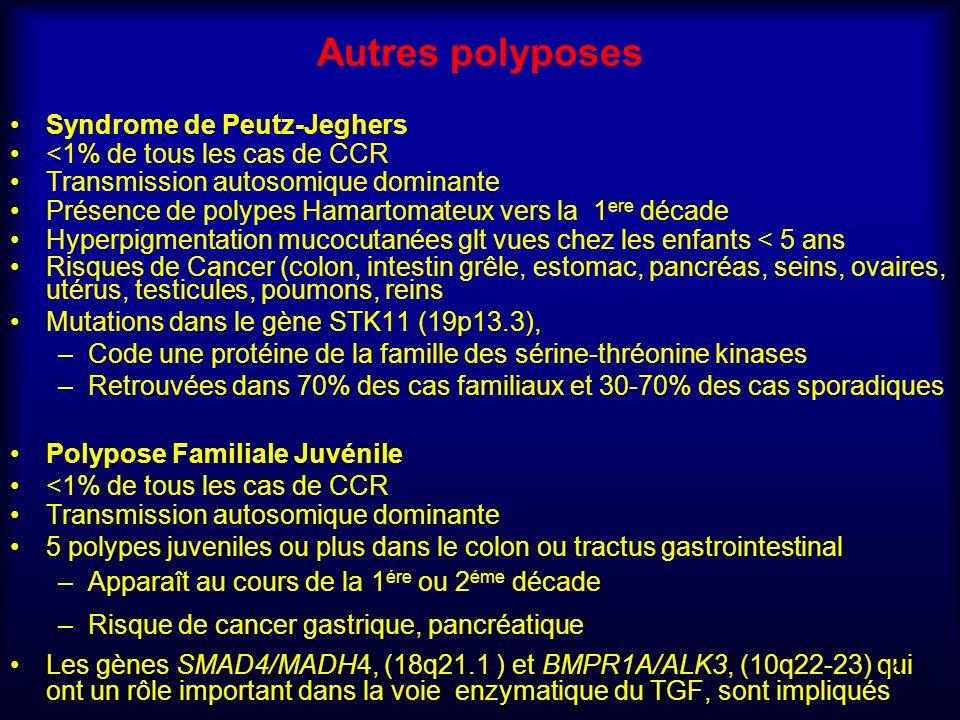 Autres polyposes Syndrome de Peutz-Jeghers <1% de tous les cas de CCR Transmission autosomique dominante Présence de polypes Hamartomateux vers la 1 e