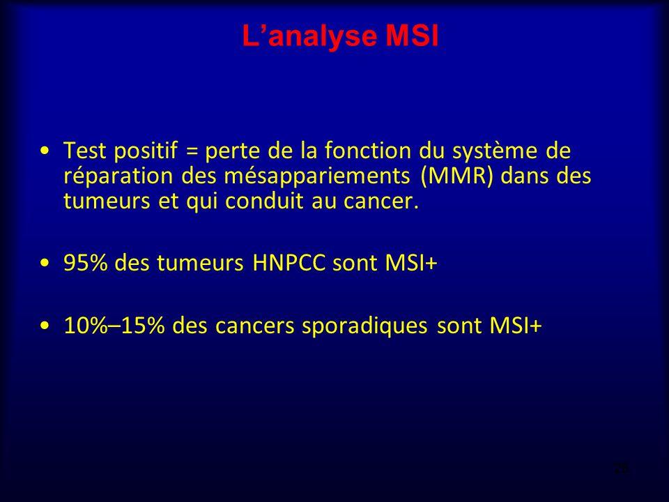 Lanalyse MSI Test positif = perte de la fonction du système de réparation des mésappariements (MMR) dans des tumeurs et qui conduit au cancer. 95% des