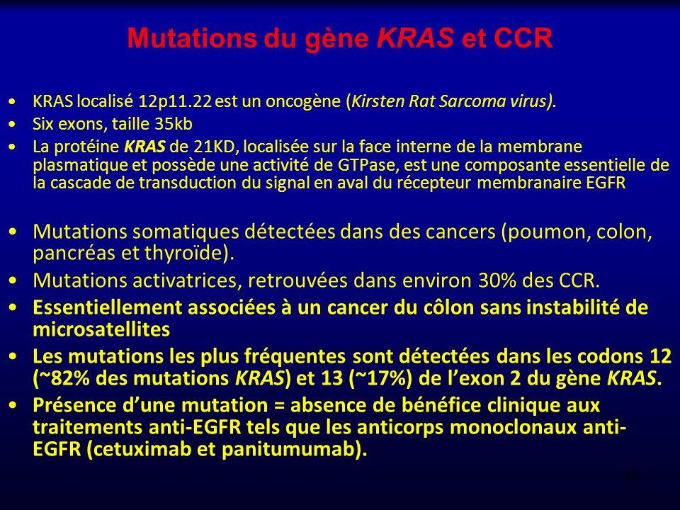 Mutations du gène KRAS et CCR KRAS localisé 12p11.22 est un oncogène (Kirsten Rat Sarcoma virus). Six exons, taille 35kb La protéine KRAS de 21KD, loc
