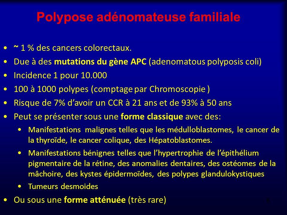 Polypose adénomateuse familiale ~ 1 % des cancers colorectaux. Due à des mutations du gène APC (adenomatous polyposis coli) Incidence 1 pour 10.000 10